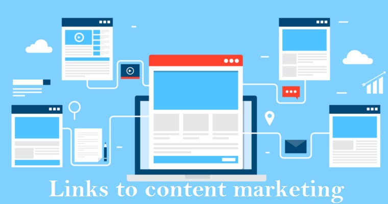 Links to content marketing process